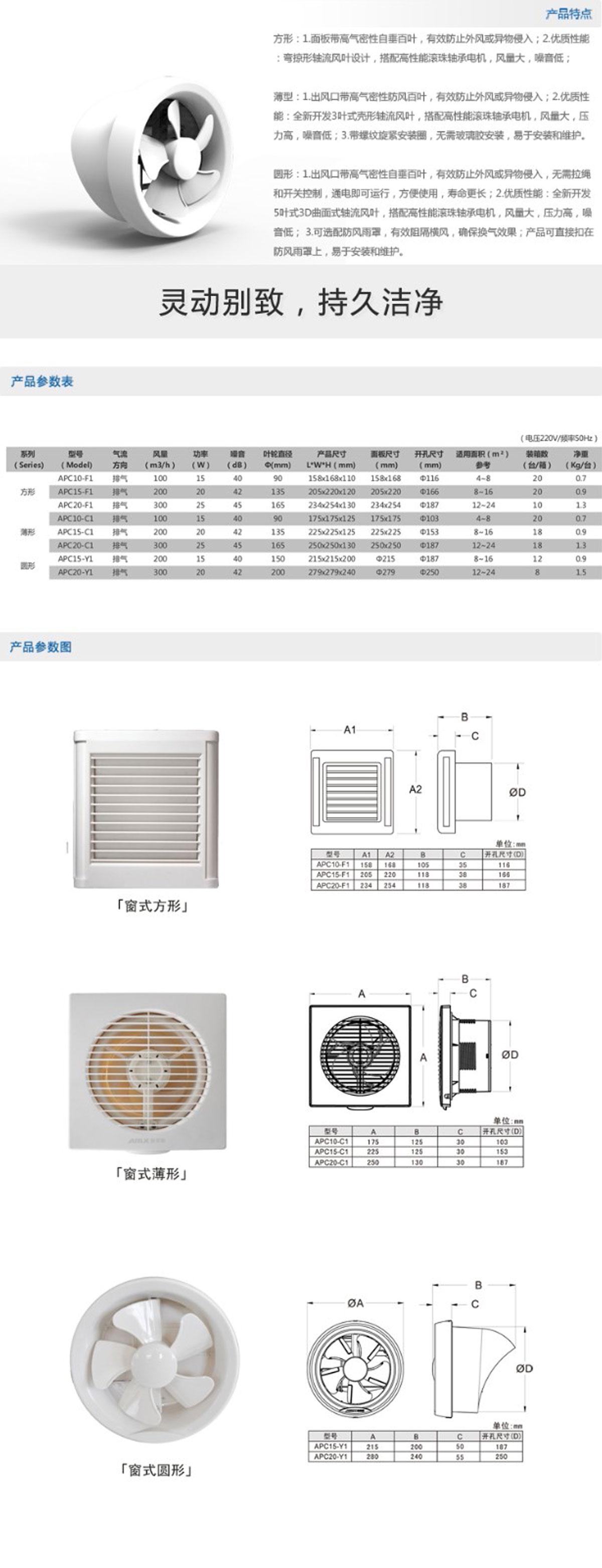 APC系列橱窗式换气扇